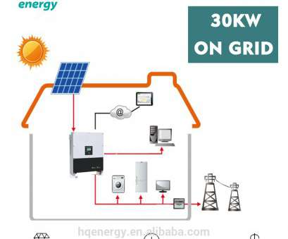 home electrical generation system Electricity Germany, Electricity Germany Suppliers, Manufacturers at Alibaba.com Home Electrical Generation System Professional Electricity Germany, Electricity Germany Suppliers, Manufacturers At Alibaba.Com Collections