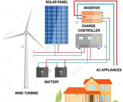 home electrical generation system Solar panel, wind power generation system, home. Renewable energy concept. Simplified diagram Home Electrical Generation System Best Solar Panel, Wind Power Generation System, Home. Renewable Energy Concept. Simplified Diagram Photos