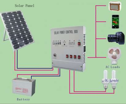 home electrical generation system SOLAR SYSTEM, HOMES, SOLAR POWER GENERATION COMPANIES IN TAMIL NADU Home Electrical Generation System Simple SOLAR SYSTEM, HOMES, SOLAR POWER GENERATION COMPANIES IN TAMIL NADU Solutions