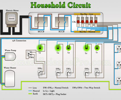 Surprising Home Electrical Wiring Accessories India Practical Basic Electrical Wiring Digital Resources Anistprontobusorg