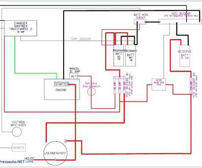 home electrical wiring australia Electrical Wiring Diagram In House Best Of Home Electrical Wiring Diagrams Australia Diagram Online Car Home Electrical Wiring Australia Most Electrical Wiring Diagram In House Best Of Home Electrical Wiring Diagrams Australia Diagram Online Car Collections