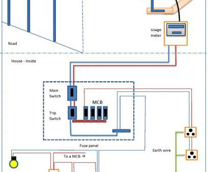 home electrical wiring book free download house wiring basics, lanka wiring info u2022 rh cardsbox co Home Electrical Wiring Diagrams house wiring sinhala, free download Home Electrical Wiring Book Free Download Cleaver House Wiring Basics, Lanka Wiring Info U2022 Rh Cardsbox Co Home Electrical Wiring Diagrams House Wiring Sinhala, Free Download Solutions