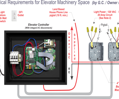 home electrical wiring contractors Electrical Requirements, Residential Elevators : Home Elevator Home Electrical Wiring Contractors Top Electrical Requirements, Residential Elevators : Home Elevator Solutions