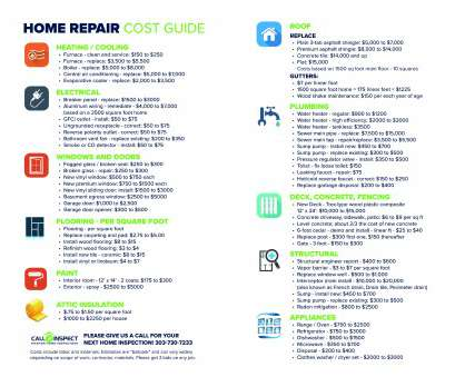 home electrical wiring cost estimate 2018 Home Repair Cost Guide Home Electrical Wiring Cost Estimate Best 2018 Home Repair Cost Guide Images