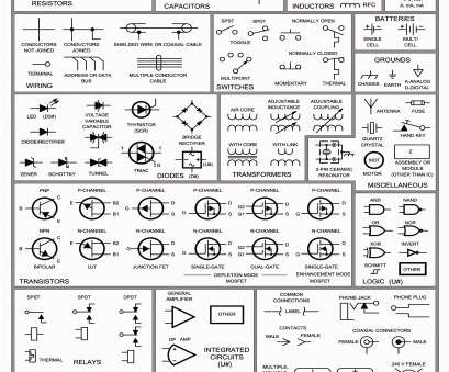 home electrical wiring diagram symbols industrial electrical wiring diagram symbols fresh 12 volt rh joescablecar, house wiring diagram symbols uk Home Electrical Wiring Diagram Symbols Simple Industrial Electrical Wiring Diagram Symbols Fresh 12 Volt Rh Joescablecar, House Wiring Diagram Symbols Uk Ideas