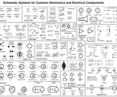 home electrical wiring diagram symbols pdf Electrical Wiring Diagram Symbols, On Circuit Schematic, Common Electronics, Components Home Electrical Wiring Diagram Symbols Pdf Best Electrical Wiring Diagram Symbols, On Circuit Schematic, Common Electronics, Components Ideas