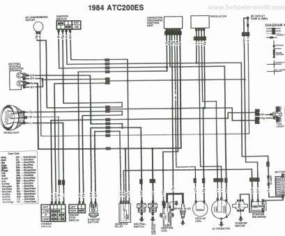 home electrical wiring diy ... Mobile Home Electrical Wiring Diagrams Inspirational Double Wide Diagram Beautiful Of Home Electrical Wiring Diy Practical ... Mobile Home Electrical Wiring Diagrams Inspirational Double Wide Diagram Beautiful Of Images