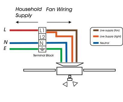 18 Brilliant Home Electrical Wiring Fan Collections