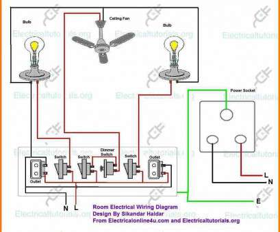 home electrical wiring guide pdf basic house wiring diagram house wiring diagram, also large rh basariyolu, house wiring tutorial Home Electrical Wiring Guide Pdf Cleaver Basic House Wiring Diagram House Wiring Diagram, Also Large Rh Basariyolu, House Wiring Tutorial Photos
