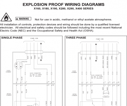 home electrical wiring guidelines exelent residential wiring guide ontario photo best images, rh oursweetbakeshop info Home Wiring Codes AC Home Electrical Wiring Guidelines Simple Exelent Residential Wiring Guide Ontario Photo Best Images, Rh Oursweetbakeshop Info Home Wiring Codes AC Galleries
