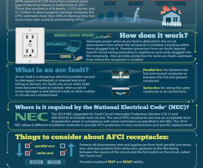 home electrical wiring items Arc Fault Circuit Interrupter (AFCI) Receptacles Home Electrical Wiring Items Most Arc Fault Circuit Interrupter (AFCI) Receptacles Solutions