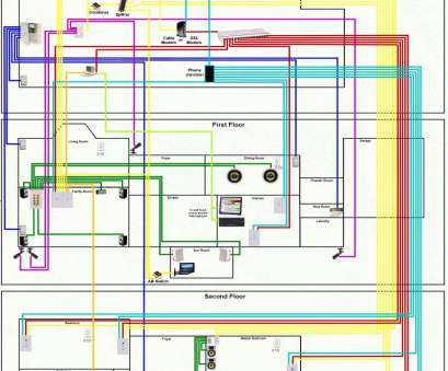 home electrical wiring material name ... Prime Indian House Electrical Wiring Diagram Residential Magnificent Basic Home Electrical Wiring Material Name Nice ... Prime Indian House Electrical Wiring Diagram Residential Magnificent Basic Solutions