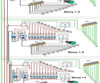 home electrical wiring pakistan Three Phase Electrical Wiring Installation In House, Home (Urdu & Hindi) Home Electrical Wiring Pakistan Simple Three Phase Electrical Wiring Installation In House, Home (Urdu & Hindi) Pictures