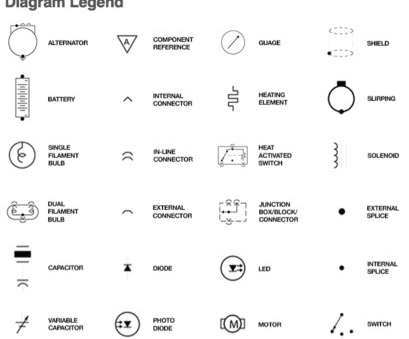 home electrical wiring symbols pdf Household Wiring Diagram Symbols Fresh Diagrams Electrical, Carlplant, House Of Home Electrical Wiring Symbols Pdf Perfect Household Wiring Diagram Symbols Fresh Diagrams Electrical, Carlplant, House Of Solutions