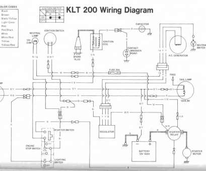 9 Simple Home Electrical Wiring White Black Ideas