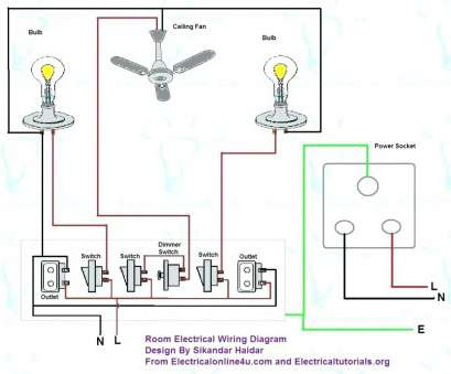 home electrical wiring wiki Electrical Wiring Diagram In House, starfm.me Home Electrical Wiring Wiki Most Electrical Wiring Diagram In House, Starfm.Me Solutions