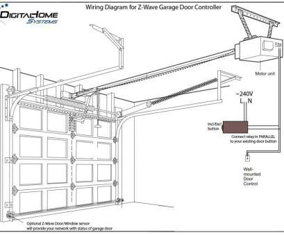 home garage electrical wiring top images electrical wiring diagrams,  garage to a detached home improvement