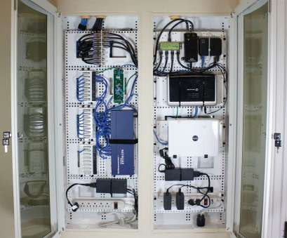home network electrical wiring Design, Perfect Home Networking Panel -, Construction Academy Home Network Electrical Wiring Brilliant Design, Perfect Home Networking Panel -, Construction Academy Pictures