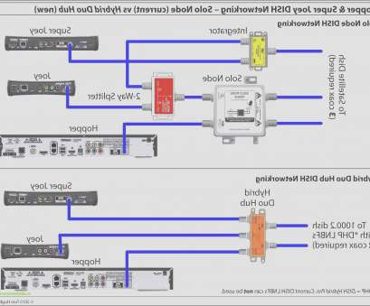 home network electrical wiring Home Network Wiring Diagram Luxury Wiring Diagram, A Cat5 Cable, Cat5e Wire Diagram New Home Network Electrical Wiring Creative Home Network Wiring Diagram Luxury Wiring Diagram, A Cat5 Cable, Cat5E Wire Diagram New Pictures