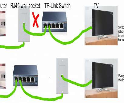 home network via electrical wiring networking, Home network (modem, switch, RJ45 wall socket,, no Home Network, Electrical Wiring Top Networking, Home Network (Modem, Switch, RJ45 Wall Socket,, No Pictures