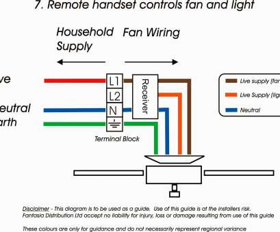 home wiring diagram 3-way switch Leviton Switch Wiring Diagram Fresh Leviton 3, Dimmer Switch, Leviton 3, Switch Diagram Home Wiring Diagram 3-Way Switch Best Leviton Switch Wiring Diagram Fresh Leviton 3, Dimmer Switch, Leviton 3, Switch Diagram Ideas