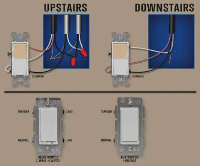 home wiring diagram 3-way switch ... Pictures Ge Z Wave 3, Switch Wiring Diagram GE 12724 12723 Zwave Home Wiring Diagram 3-Way Switch Fantastic ... Pictures Ge Z Wave 3, Switch Wiring Diagram GE 12724 12723 Zwave Images