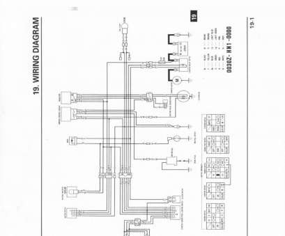 honda activa electrical wiring diagram download Original Honda 400ex Wiring Diagram, Otomobilestan.com Honda Activa Electrical Wiring Diagram Download Simple Original Honda 400Ex Wiring Diagram, Otomobilestan.Com Solutions