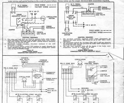 honeywell fan limit switch wiring diagram Honeywell, Limit Switch Wiring Diagram 2018 16 Channel Remote Control Likewise Honeywell, Limit Switch Wiring 10 Top Honeywell, Limit Switch Wiring Diagram Images