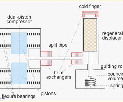 honeywell pipe thermostat wiring diagram Honeywell Cylinder thermostat Wiring Diagram Refrence Wiring A Pipe thermostat Wiring Diagram & Fuse Box Honeywell Pipe Thermostat Wiring Diagram Creative Honeywell Cylinder Thermostat Wiring Diagram Refrence Wiring A Pipe Thermostat Wiring Diagram &Amp; Fuse Box Solutions