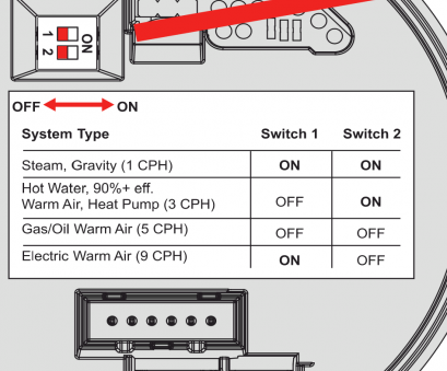 honeywell thermostat ct87k wiring diagram Honeywell CT87K stat -, setting???, Heating Help:, Wall 14 Fantastic Honeywell Thermostat Ct87K Wiring Diagram Ideas