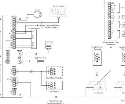Honeywell Thermostat Wiring Diagram 2 Wire New 2 Wire Honeywell Thermostat Wiring Diagram Save Heat Pump Of Solutions