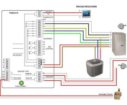 Honeywell Thermostat Wiring Diagram 2 Wire New 2Wire Honeywell Thermostat Wiring Diagram Data, Alluring Images