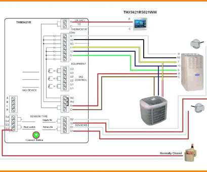 Honeywell Thermostat Wiring Diagram 2 Wire Professional 8 Thermostat Wiring Diagram Cable Honeywell Central Heating 2 Wire Throughout Images