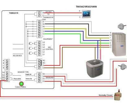 honeywell thermostat wiring diagram 7 wire 7 Wire Thermostat Wiring Diagram, To A Honeywell With Wires 3 4 Honeywell Thermostat Wiring Diagram 7 Wire Fantastic 7 Wire Thermostat Wiring Diagram, To A Honeywell With Wires 3 4 Collections