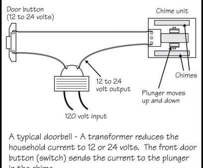 house doorbell wiring diagram most doorbell wiring diagrams, house help  at diagram, grp,