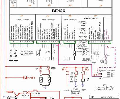 house electrical panel wiring diagram Circuit Breaker Panel Wiring Diagram, Inspirational Circuit Breaker Panel Wiring Diagram, New Electric Panel House Electrical Panel Wiring Diagram Top Circuit Breaker Panel Wiring Diagram, Inspirational Circuit Breaker Panel Wiring Diagram, New Electric Panel Images