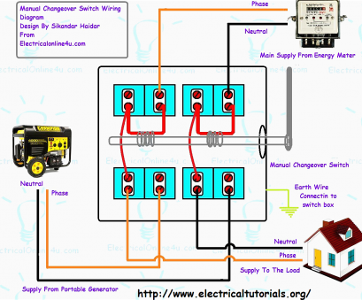 house electrical panel wiring diagram House Electrical Panel Wiring Diagram With Of, Distribution House Electrical Panel Wiring Diagram New House Electrical Panel Wiring Diagram With Of, Distribution Photos