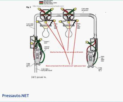 household electrical wiring colours uk Wire Switch Light Wiring Diagram Lighting Diagrams Electrical Uk Emergency Colours Korr Harness Trailer Instructions Circuit Household Electrical Wiring Colours Uk Brilliant Wire Switch Light Wiring Diagram Lighting Diagrams Electrical Uk Emergency Colours Korr Harness Trailer Instructions Circuit Galleries