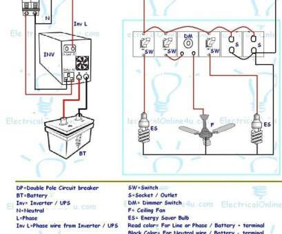 household electrical wiring diagram home, electrical wiring wire center u2022 rh spaculus co Simple Electrical Wiring Diagrams House Electrical Wiring Basics Household Electrical Wiring Diagram Best Home, Electrical Wiring Wire Center U2022 Rh Spaculus Co Simple Electrical Wiring Diagrams House Electrical Wiring Basics Collections