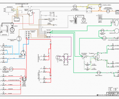 household electrical wiring Diagram Household Electrical Wiring Diagrams, Common Wiring, Electric House Wiring Diagram Household Electrical Wiring Simple Diagram Household Electrical Wiring Diagrams, Common Wiring, Electric House Wiring Diagram Collections