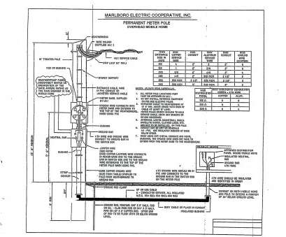 household electrical wiring light switch Home Wiring Diagram, Refrence Modern Home Electrical Wiring Of Mobile Home Light Switch Wiring Diagram Household Electrical Wiring Light Switch Fantastic Home Wiring Diagram, Refrence Modern Home Electrical Wiring Of Mobile Home Light Switch Wiring Diagram Galleries