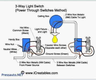 how do you wire a light switch from an outlet Light Switch Outlet Wiring Diagram, Width Of A Basketball Court At To How Do, Wire A Light Switch From An Outlet Cleaver Light Switch Outlet Wiring Diagram, Width Of A Basketball Court At To Photos