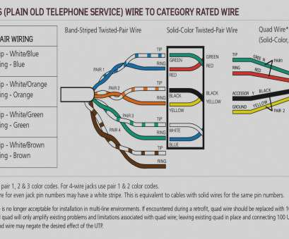 how is electrical wire size 4 line phone wiring diagram trusted wiring diagrams rh hamze co Wire Size Chart Wire Size Chart How Is Electrical Wire Size Creative 4 Line Phone Wiring Diagram Trusted Wiring Diagrams Rh Hamze Co Wire Size Chart Wire Size Chart Solutions