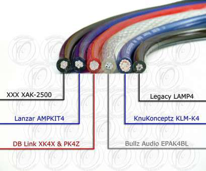 how much amps will 10 gauge wire handle Details about KnuKonceptz, TRUE 8 Gauge, Kit Installation Wiring, Red 8 AWG How Much Amps Will 10 Gauge Wire Handle Practical Details About KnuKonceptz, TRUE 8 Gauge, Kit Installation Wiring, Red 8 AWG Photos