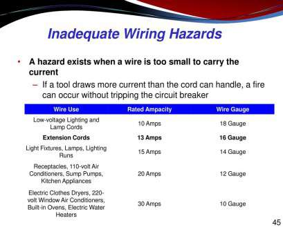 how much amps will 10 gauge wire handle Electrical Hazard Awareness Training, Non-Electrical Workers How Much Amps Will 10 Gauge Wire Handle Nice Electrical Hazard Awareness Training, Non-Electrical Workers Images