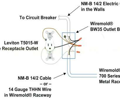 how much to wire an electrical outlet How Wire Electrical Outlet Replace Worn, Leviton Wiring Diagram Unusual Plug How Much To Wire An Electrical Outlet Nice How Wire Electrical Outlet Replace Worn, Leviton Wiring Diagram Unusual Plug Ideas