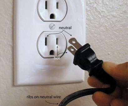 how much to wire an electrical outlet Pregnant... with power tools: Electrical Wiring Tutorial How Much To Wire An Electrical Outlet New Pregnant... With Power Tools: Electrical Wiring Tutorial Solutions