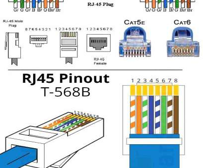 how to cat 6 wiring diagram Cat 6 Wiring Diagrams 568a Vs 568b Ideal Dolgular, And 568a 15, Cat6 Wire Diagram How To, 6 Wiring Diagram Creative Cat 6 Wiring Diagrams 568A Vs 568B Ideal Dolgular, And 568A 15, Cat6 Wire Diagram Images