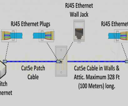 how to cat 6 wiring diagram Inspirational Of Ethernet Cat6 Wiring Diagram, 6 Cable New How To, 6 Wiring Diagram Simple Inspirational Of Ethernet Cat6 Wiring Diagram, 6 Cable New Photos