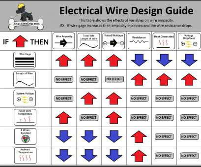 how to determine electrical wire size Free Electrical Wire Gauge Sizing Calculator, EngineerDog 8 Popular How To Determine Electrical Wire Size Collections
